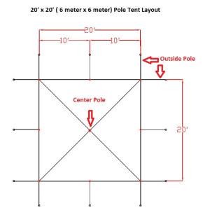 20 x 20 White PVC Pole Tent Diagram