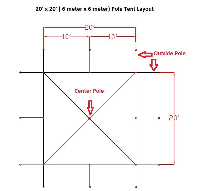 20 X 20 White Pvc Pole Tent Canopy