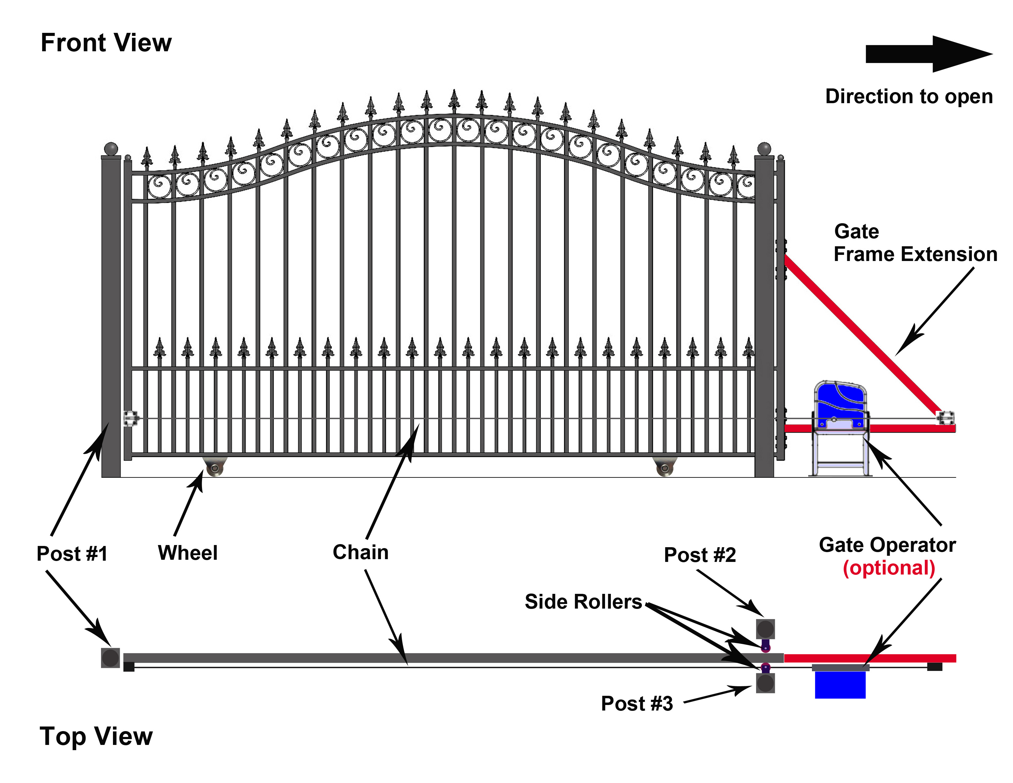 how to make a steel gate